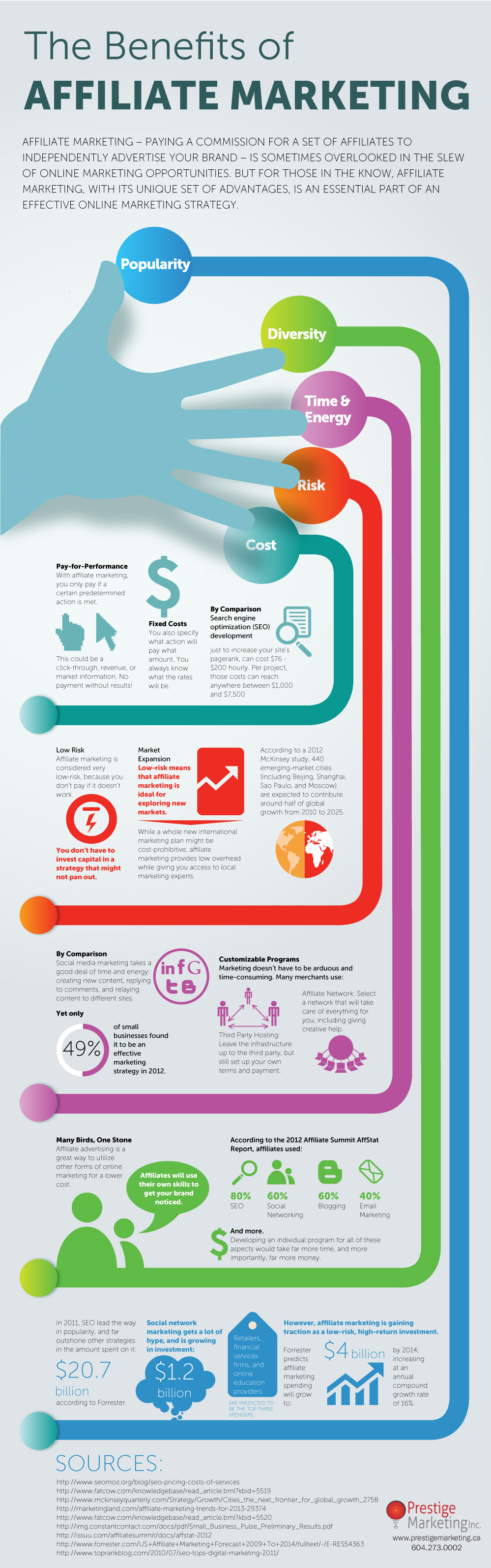 affiliate-marketing-infographic