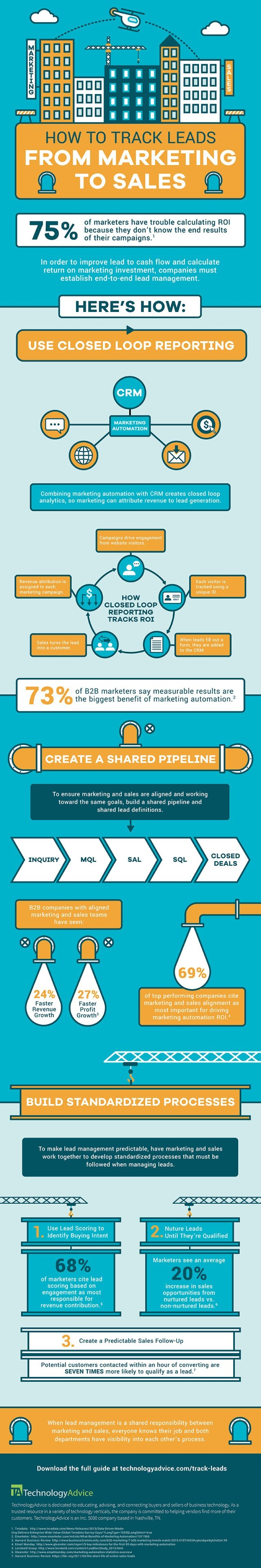 tracking-leads-from-marketing-to-sales-infographic-640x3840